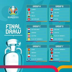 La Eurocopa, donde los sueños se hacen realidad 1