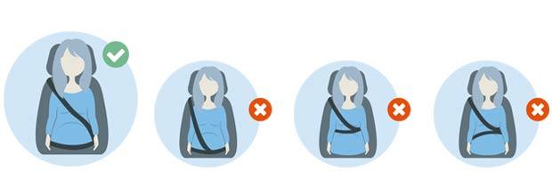 Cinturón de seguridad y embarazo