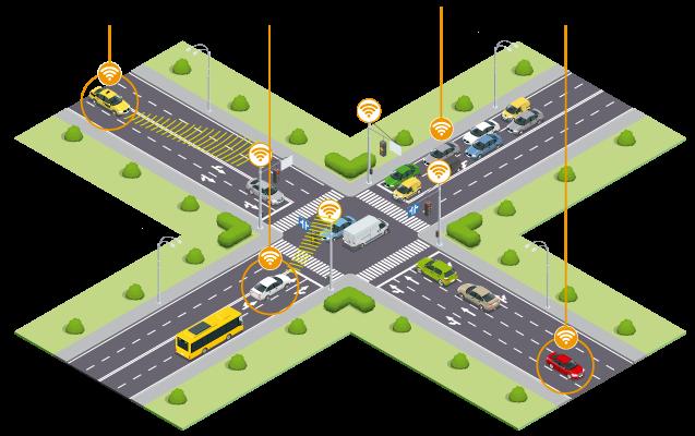 Infraestructura a los coches