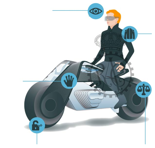 Sistemas en las motos del futuro