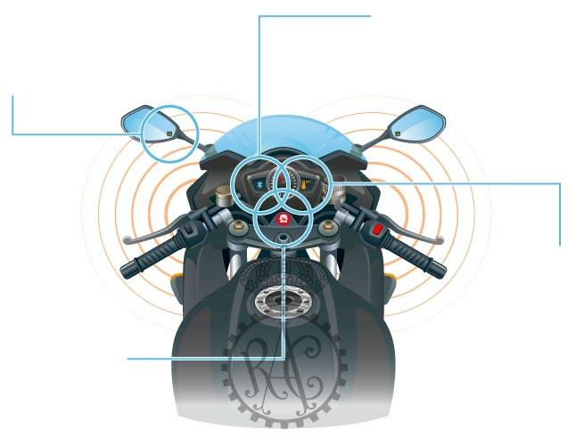 Sistemas para conectar la moto con la tecnología