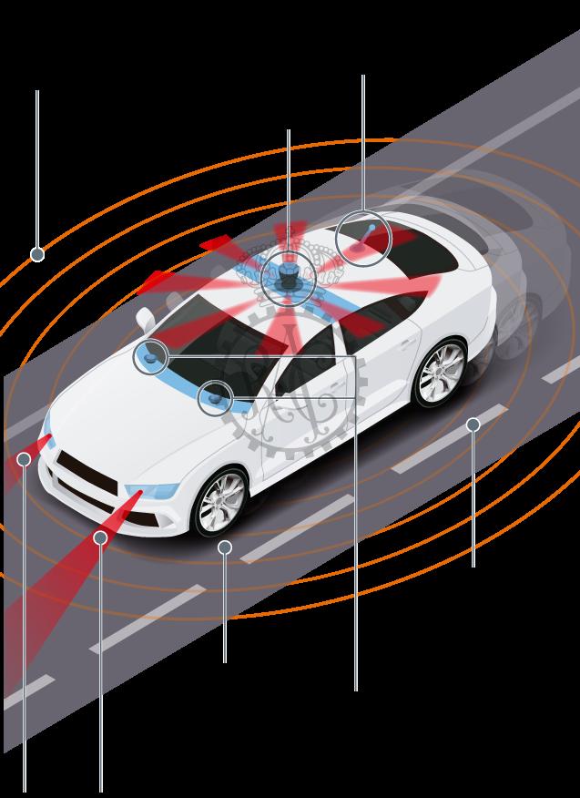 Funcionamiento coches autónomos