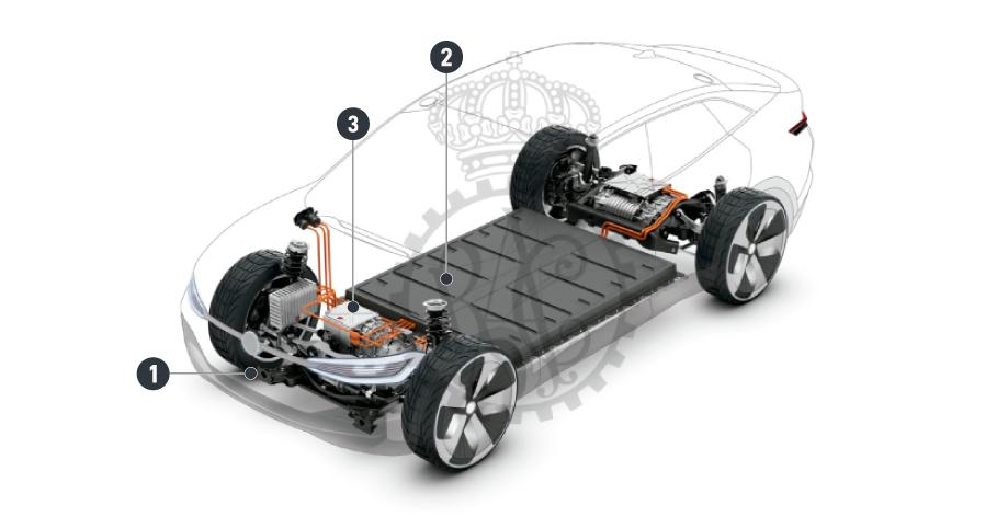 partes coche eléctrico