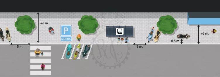 Normas aparcamiento motos