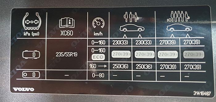 etiqueta presion neumaticos coche