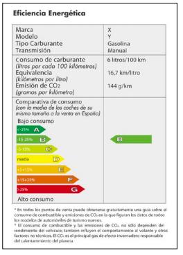 eficiencia energetica voluntaria
